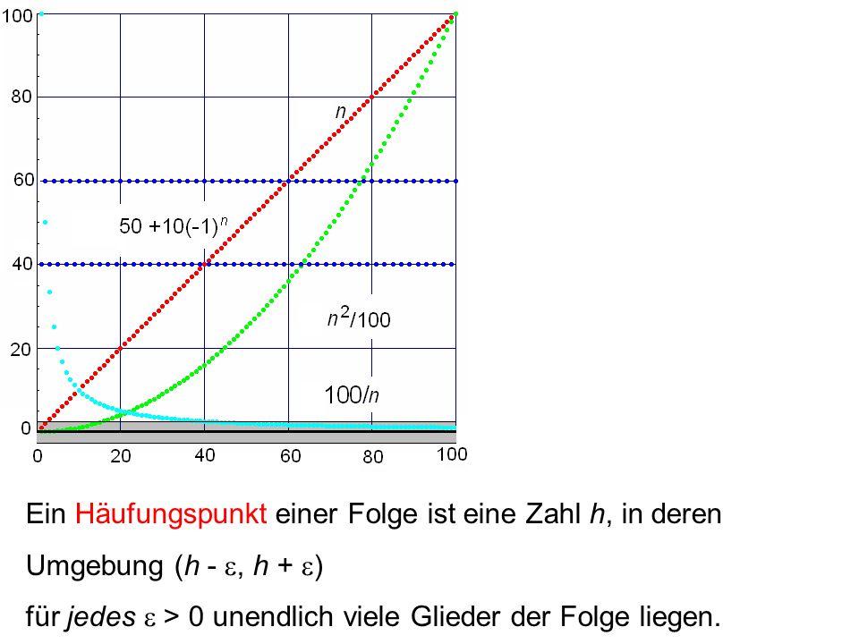 Aufzählung Bildungsgesetz Rekursionsformel Anfangsglied (a n ) = 2, 4, 6, 8, 10,...a n = 2na n = 2 + a n-1 a 1 = 2 (b n ) = 8, 10, 12, 14,...b n = 2(n