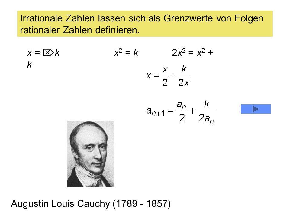 (a n ) sei konvergent. |a n – a| < /2 und |a – a m | < /2. > |a n – a| + |a – a m | |a n – a + a – a m | = |a n – a m | ( ) Nun gelte (19.3). (a n ) i