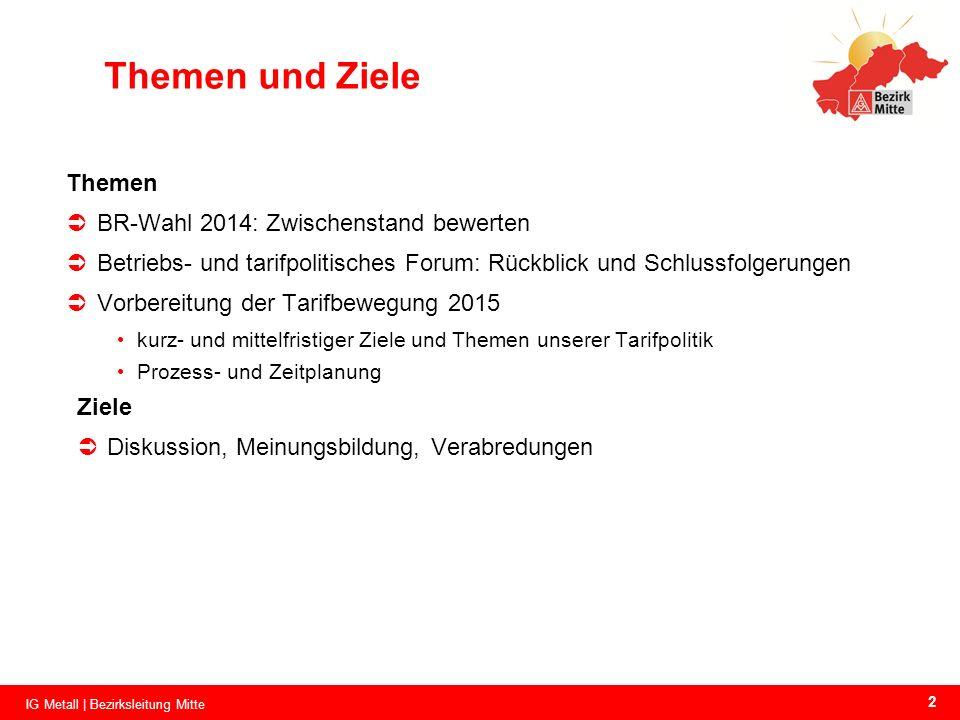 2 IG Metall | Bezirksleitung Mitte Themen und Ziele Themen BR-Wahl 2014: Zwischenstand bewerten Betriebs- und tarifpolitisches Forum: Rückblick und Sc