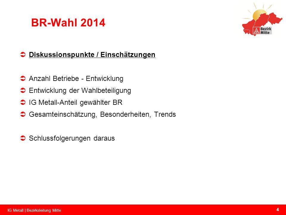 5 IG Metall | Bezirksleitung Mitte Tarifpolitisches Forum am 9./10.