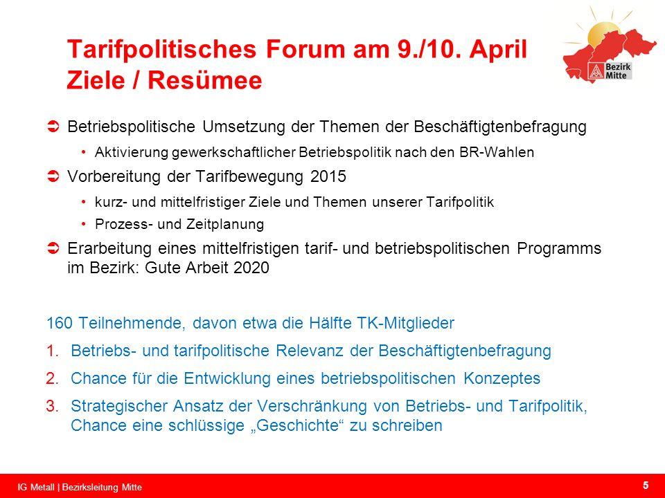 5 IG Metall | Bezirksleitung Mitte Tarifpolitisches Forum am 9./10. April Ziele / Resümee Betriebspolitische Umsetzung der Themen der Beschäftigtenbef