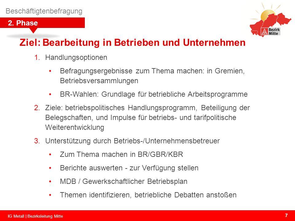 1.Handlungsoptionen Befragungsergebnisse zum Thema machen: in Gremien, Betriebsversammlungen BR-Wahlen: Grundlage für betriebliche Arbeitsprogramme 2.