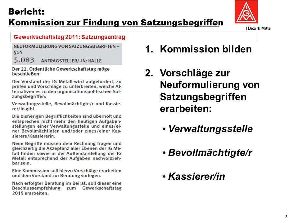 Bezirk Mitte GFK 19./20:November 2013, Nierstein Bericht: Kommission zur Findung von Satzungsbegriffen 2 1.Kommission bilden 2.Vorschläge zur Neuformu