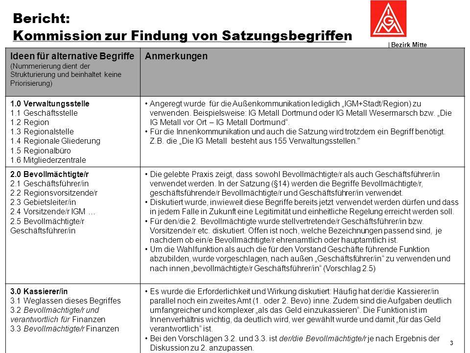 Bezirk Mitte GFK 19./20:November 2013, Nierstein Bericht: Kommission zur Findung von Satzungsbegriffen 3 Ideen für alternative Begriffe (Nummerierung