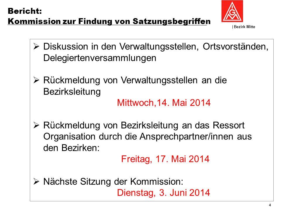 Bezirk Mitte GFK 19./20:November 2013, Nierstein Mitgliederentwicklung: Rückholmanagement 5