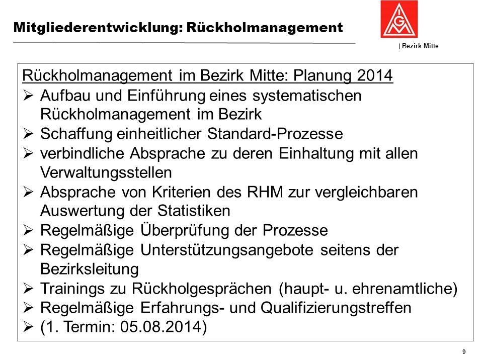 Bezirk Mitte GFK 19./20:November 2013, Nierstein Untersuchungsverfahren § 10 der Satzung 10 Mannheim (Mercedes Benz) Heilbronn-Neckarsulm (Audi) Ludwigsburg-Waiblingen (ZF) Fürth (Bosch) Ingolstadt (Airbus Defence and Space/ EADS) Salzgitter-Peine (Salzgitter AG) Offenbach (evtl.