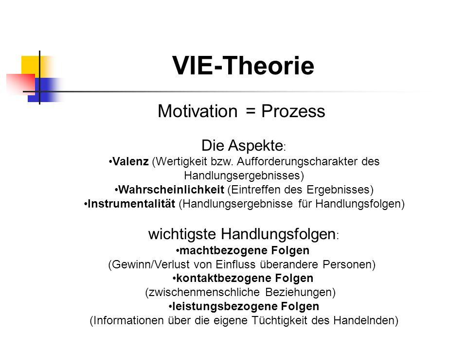 VIE-Theorie Motivation = Prozess Die Aspekte : Valenz (Wertigkeit bzw. Aufforderungscharakter des Handlungsergebnisses) Wahrscheinlichkeit (Eintreffen