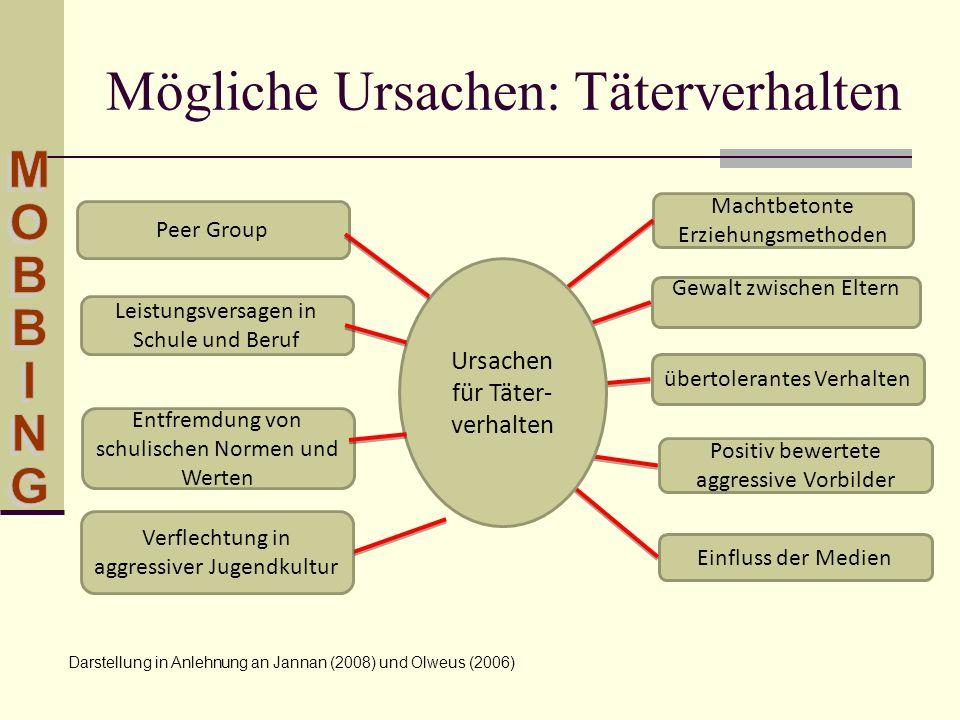 Täter - Typologie 1.