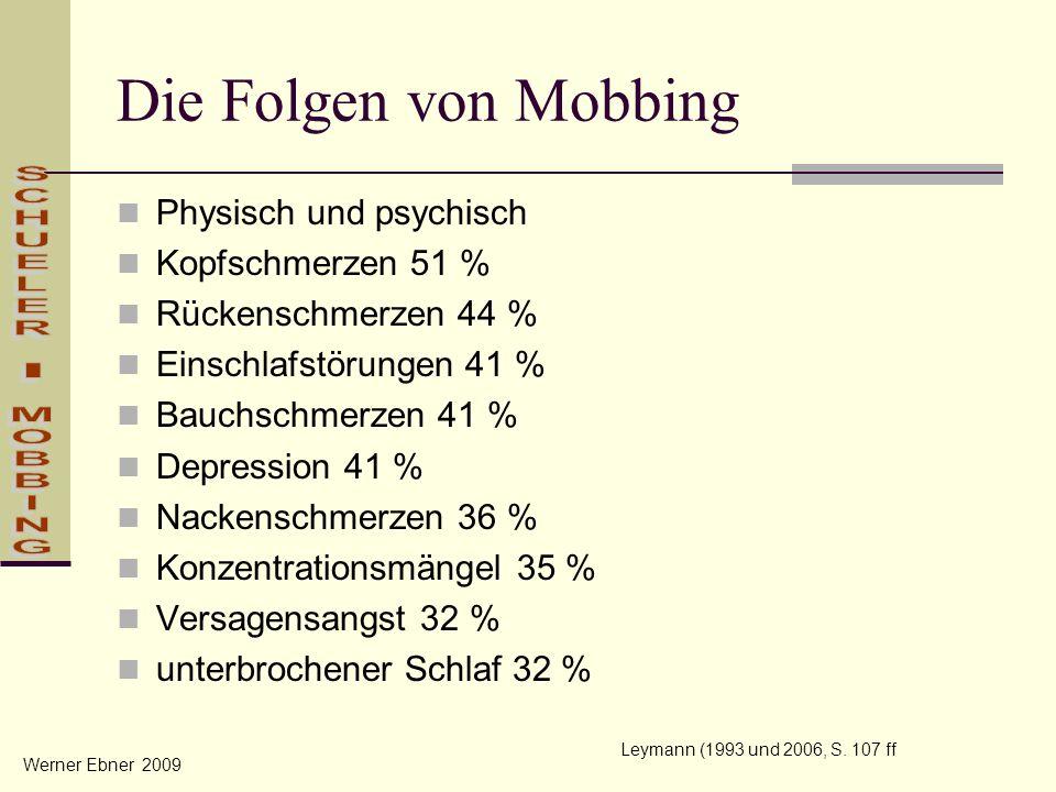 Mögliche Täterkennzeichen impulsiv, geringe Selbstkontrolle zu wenig Konfliktlösungsstrategien wenig Empathie körperliche Stärke geringes Selbstwertgefühl Machtausübung Werner Ebner 2009
