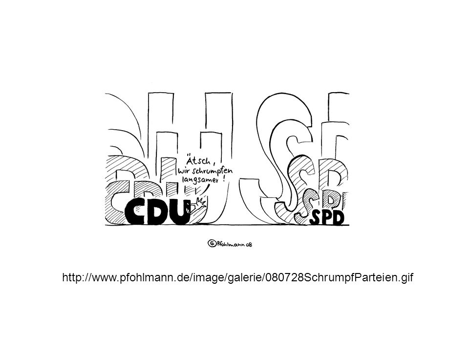 http://www.pfohlmann.de/image/galerie/080728SchrumpfParteien.gif