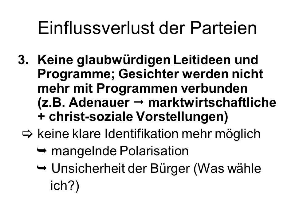 Einflussverlust der Parteien 3.Keine glaubwürdigen Leitideen und Programme; Gesichter werden nicht mehr mit Programmen verbunden (z.B. Adenauer marktw