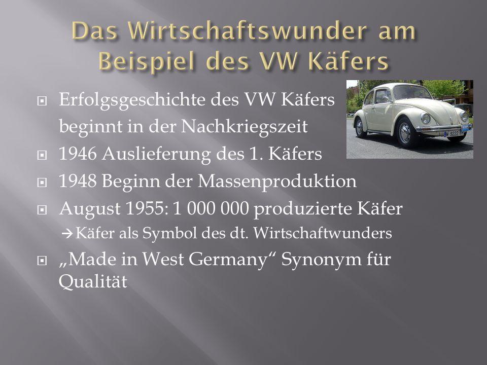 Erfolgsgeschichte des VW Käfers beginnt in der Nachkriegszeit 1946 Auslieferung des 1.