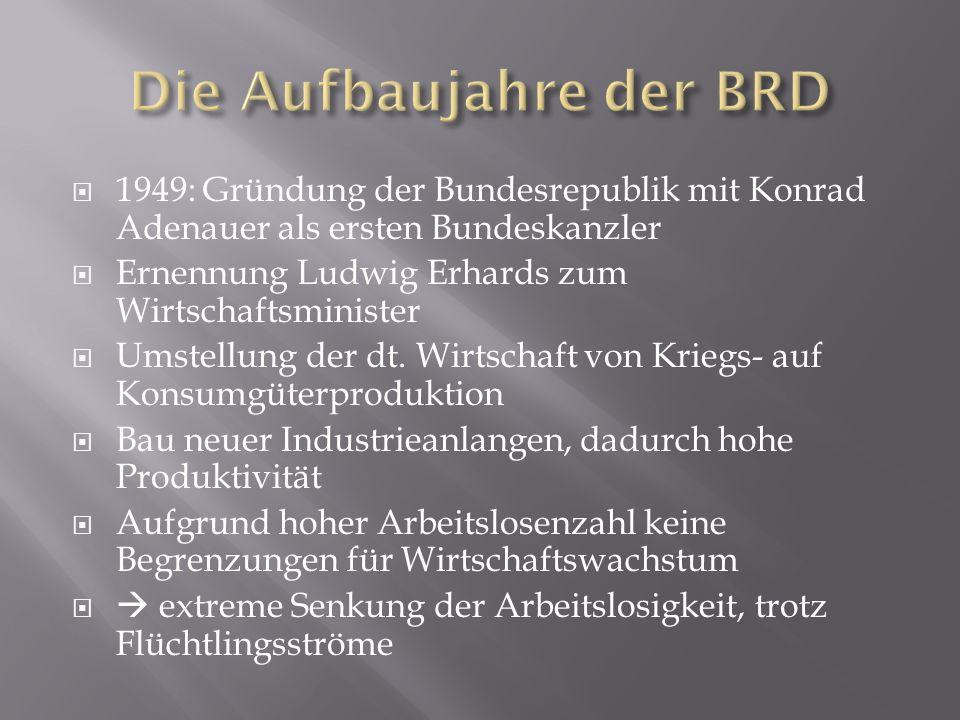 1949: Gründung der Bundesrepublik mit Konrad Adenauer als ersten Bundeskanzler Ernennung Ludwig Erhards zum Wirtschaftsminister Umstellung der dt.