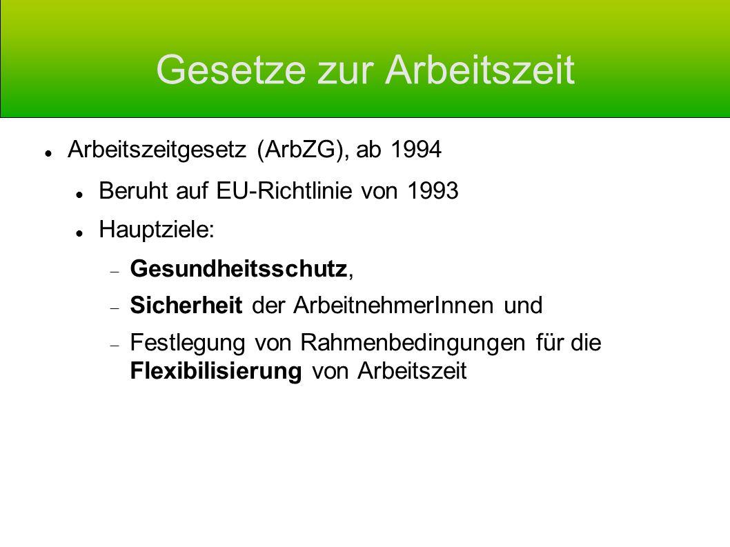 Gesetze zur Arbeitszeit Arbeitszeitgesetz (ArbZG), ab 1994 Beruht auf EU-Richtlinie von 1993 Hauptziele: Gesundheitsschutz, Sicherheit der Arbeitnehme