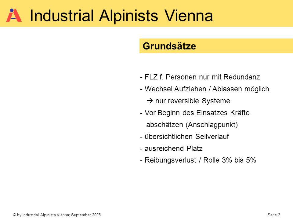 © by Industrial Alpinists Vienna; September 2005 Seite 2 Industrial Alpinists Vienna Grundsätze - FLZ f.