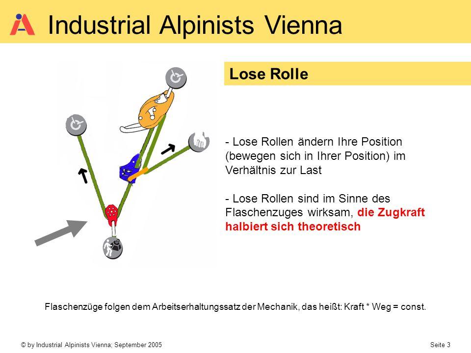 © by Industrial Alpinists Vienna; September 2005 Seite 3 Industrial Alpinists Vienna Lose Rolle Flaschenzüge folgen dem Arbeitserhaltungssatz der Mechanik, das heißt: Kraft * Weg = const.