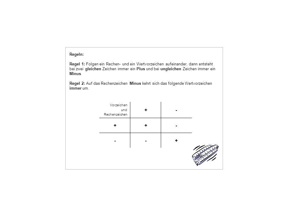 Vorzeichen und Rechenzeichen +- ++- --+ Regeln: Regel 1: Folgen ein Rechen- und ein Wertvorzeichen aufeinander, dann entsteht bei zwei gleichen Zeiche