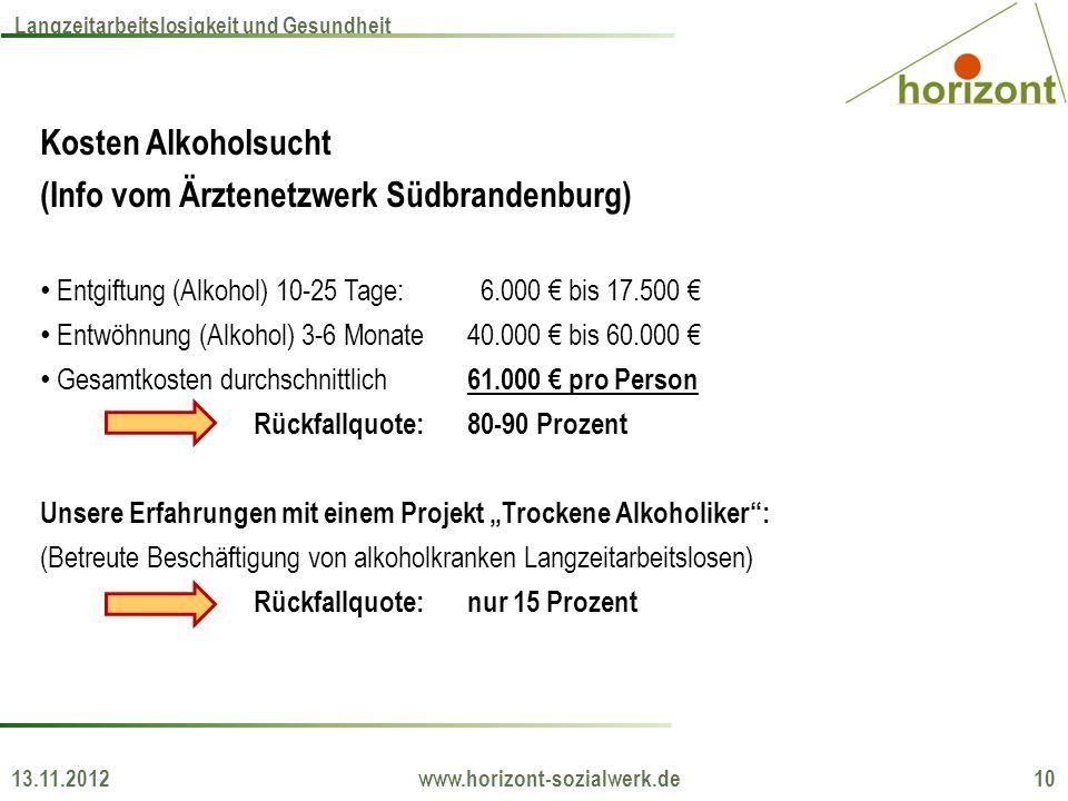 13.11.2012 www.horizont-sozialwerk.de 10 Langzeitarbeitslosigkeit und Gesundheit Kosten Alkoholsucht (Info vom Ärztenetzwerk Südbrandenburg) Entgiftung (Alkohol) 10-25 Tage: 6.000 bis 17.500 Entwöhnung (Alkohol) 3-6 Monate40.000 bis 60.000 Gesamtkosten durchschnittlich 61.000 pro Person Rückfallquote:80-90 Prozent Unsere Erfahrungen mit einem Projekt Trockene Alkoholiker: (Betreute Beschäftigung von alkoholkranken Langzeitarbeitslosen) Rückfallquote:nur 15 Prozent