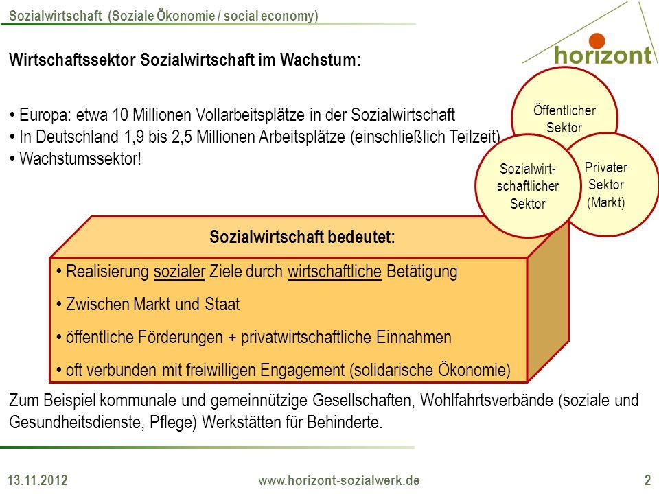 Wirtschaftssektor Sozialwirtschaft im Wachstum: Europa: etwa 10 Millionen Vollarbeitsplätze in der Sozialwirtschaft In Deutschland 1,9 bis 2,5 Millionen Arbeitsplätze (einschließlich Teilzeit) Wachstumssektor.
