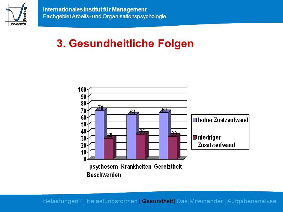 Internationales Institut für Management Fachgebiet Arbeits- und Organisationspsychologie 3. Gesundheitliche Folgen Belastungen? | Belastungsformen | G