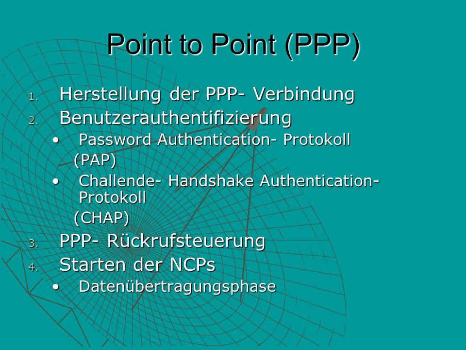 Point to Point (PPP) 1. Herstellung der PPP- Verbindung 2.