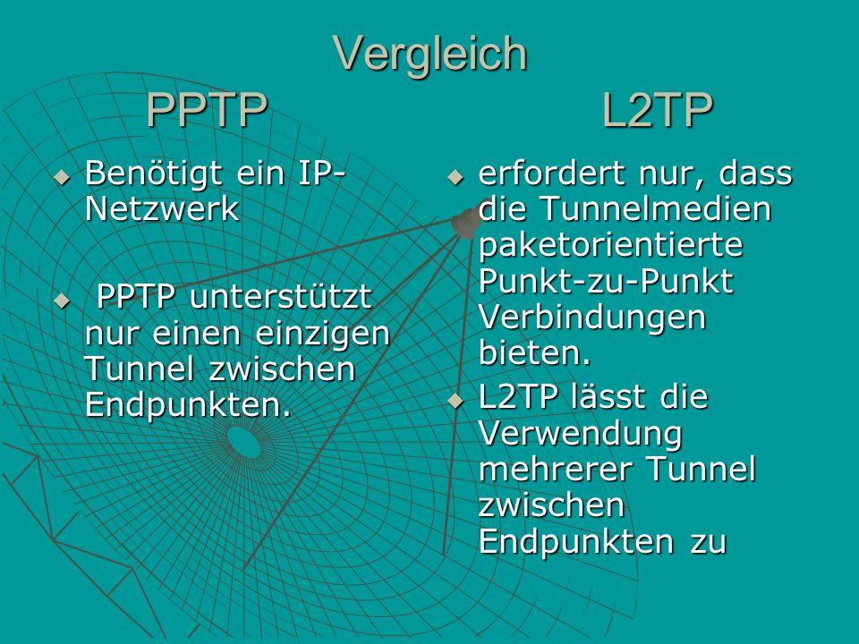 Vergleich PPTP L2TP Benötigt ein IP- Netzwerk Benötigt ein IP- Netzwerk PPTP unterstützt nur einen einzigen Tunnel zwischen Endpunkten.