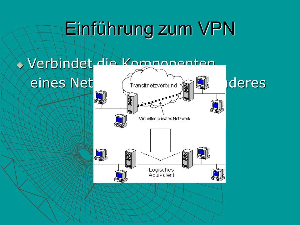 Einführung zum VPN Verbindet die Komponenten Verbindet die Komponenten eines Netzwerkes über ein anderes eines Netzwerkes über ein anderes Arbeit wie ein WAN Arbeit wie ein WAN (W ide A rea N etwork ) (W ide A rea N etwork )