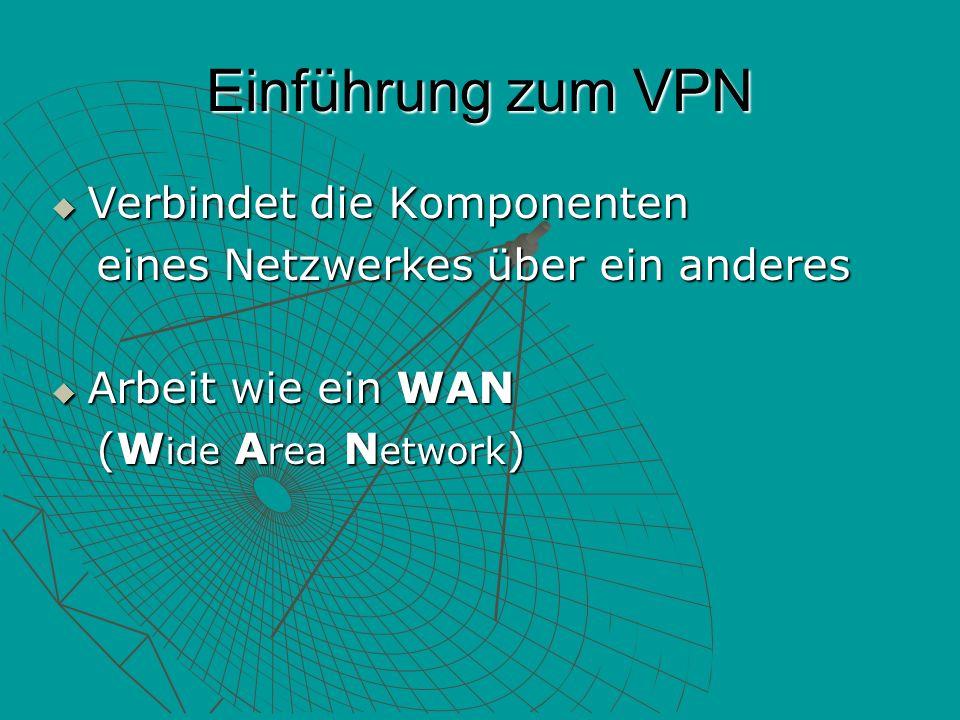 Verbinden von Netzwerken Über DFÜ-Verbindung Über DFÜ-Verbindung Internet Internet Lokales Netzwerk / Intranet Lokales Netzwerk / Intranet