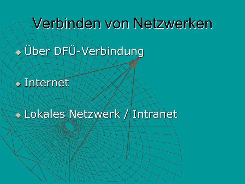 Grundlegende VPN Anforderung Benutzerauthenentifizierung Benutzerauthenentifizierung Adressenverwaltung Adressenverwaltung Datenverschlüsselung Datenverschlüsselung Schlüsselmanagment Schlüsselmanagment Multiprotokollunterstützung Multiprotokollunterstützung