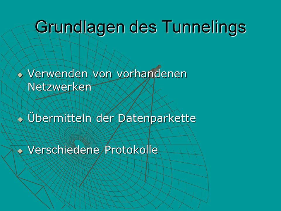 Tunneling Protokolle Ausgereifte Technologien: SNA Tunneling SNA Tunneling IPX Tunneling für Novel Netware IPX Tunneling für Novel Netware Die neueren Point to Point Tunneling (PPTP) Point to Point Tunneling (PPTP) Layer-2-Tunnelling (L2TP) Layer-2-Tunnelling (L2TP) IP Security-Tunnelmodus (IPSec) IP Security-Tunnelmodus (IPSec)