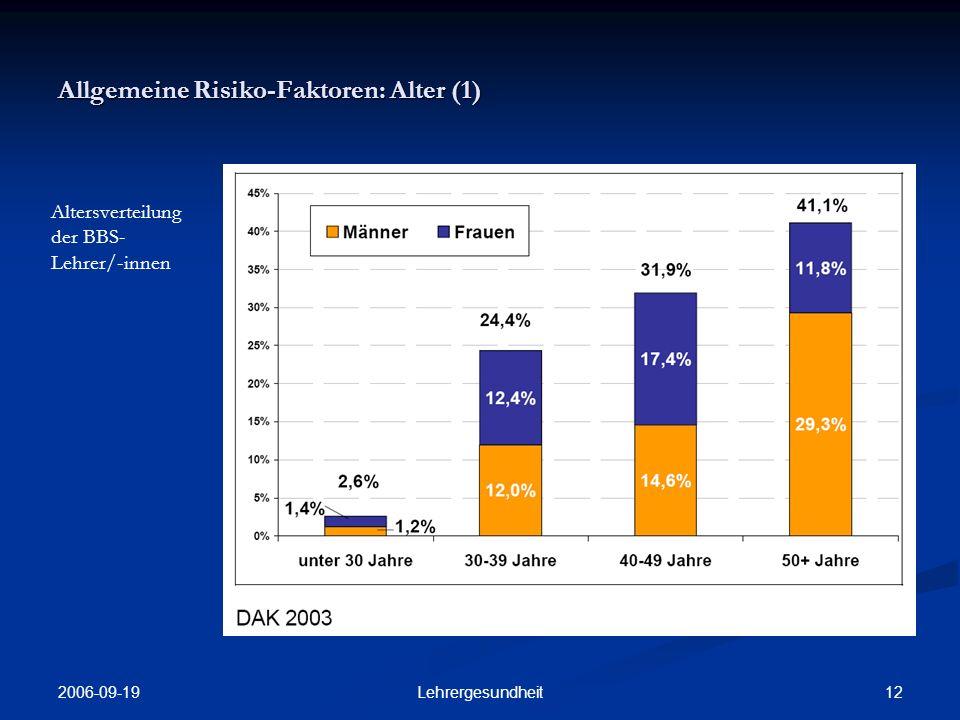 2006-09-19 11Lehrergesundheit Risiko-Faktoren: Arbeitszeit (2) Durchschnitt-liche Arbeits-zeiten von BBS-Lehrer/- innen im Vergleich zu Dienstleistungs- sektor und verarbeitendem Gewerbe
