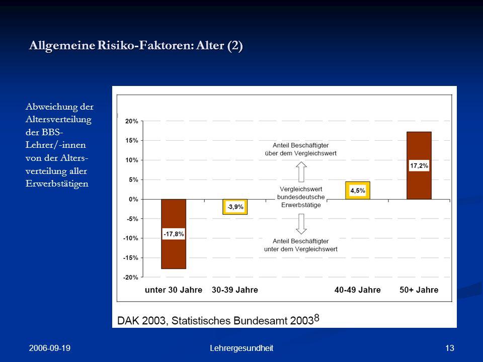 2006-09-19 12Lehrergesundheit Allgemeine Risiko-Faktoren: Alter (1) Altersverteilung der BBS- Lehrer/-innen