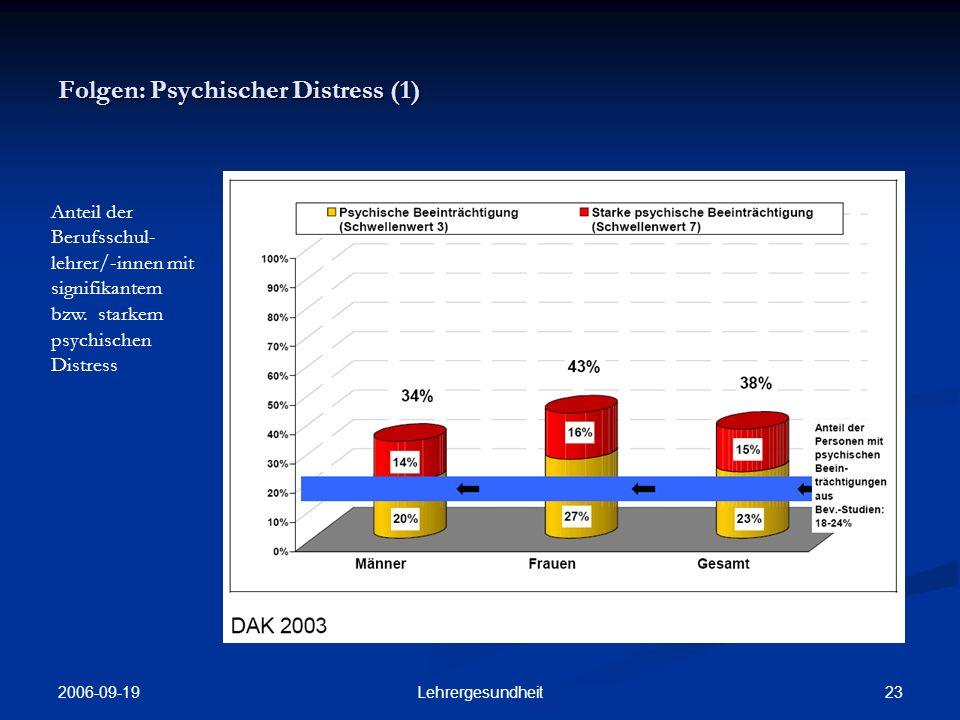 2006-09-19 22Lehrergesundheit Indikatoren gesundheitlicher Beeinträchtigung: Beschwerden (3) Psychische Erkrankungen und Verhaltensstörunen bei Lehrer/-innen nach HERRMANN 2005