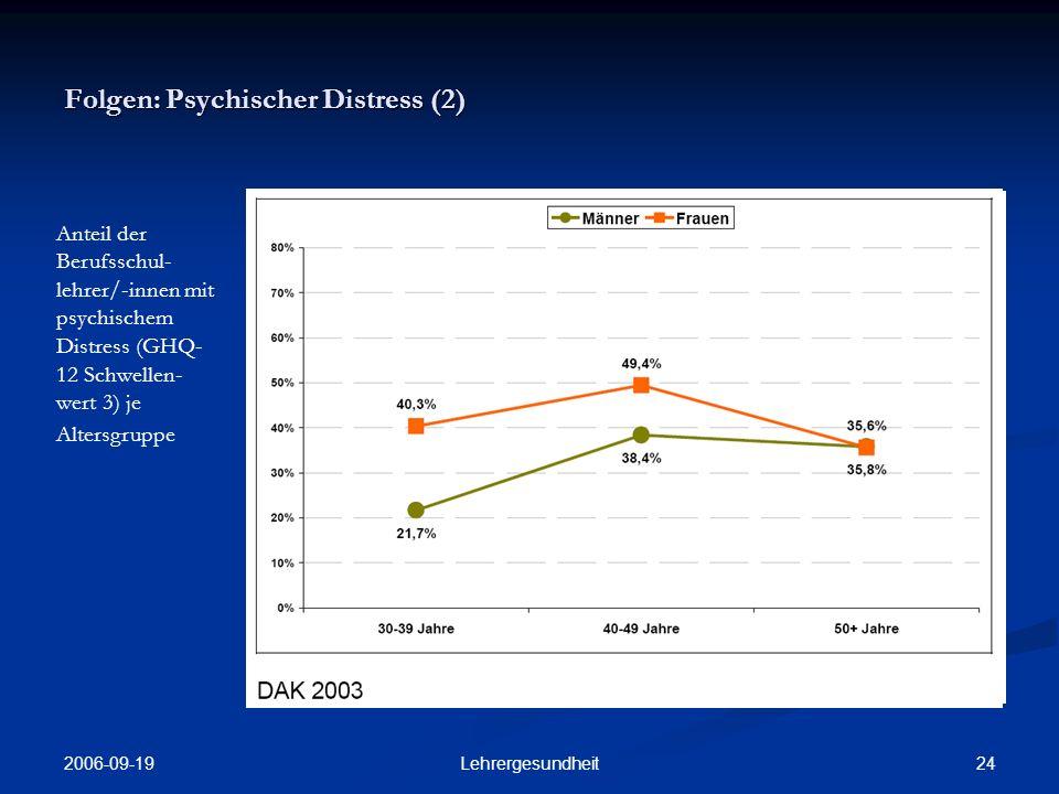 2006-09-19 23Lehrergesundheit Folgen: Psychischer Distress (1) Anteil der Berufsschul- lehrer/-innen mit signifikantem bzw.