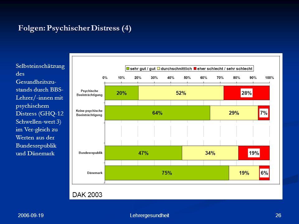 2006-09-19 25Lehrergesundheit Folgen: Psychischer Distress (3) Krankheitsbe- dingte Fehlzeiten der BBS-Lehrer- /innen in Abhängigkeit von psychischem Distress (GHQ- 12 Schwellen- wert 3)