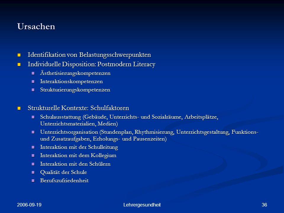 2006-09-19 35Lehrergesundheit Verhaltensmuster: Risikotypen A und B (4) Anteile der BBS- Lehrer/-innen mit gesundheitsbe- dingten Beein- trächtigungen ihrer Arbeits- fähigkeit