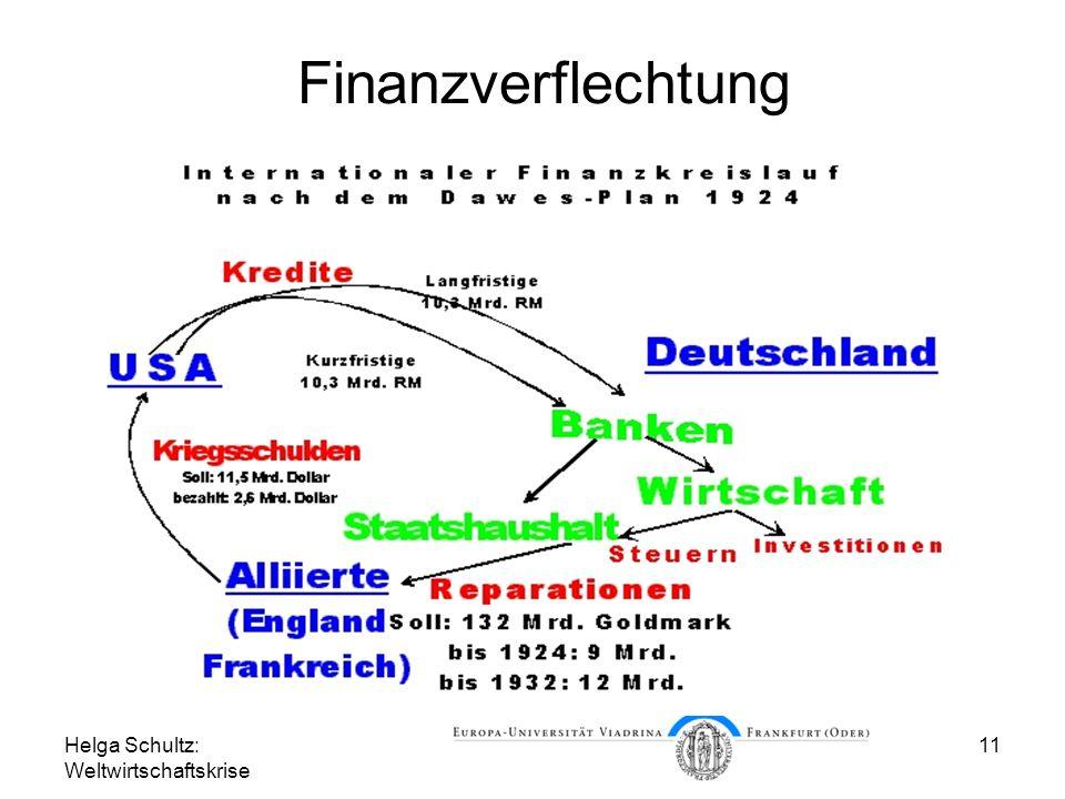 Helga Schultz: Weltwirtschaftskrise 11 Finanzverflechtung