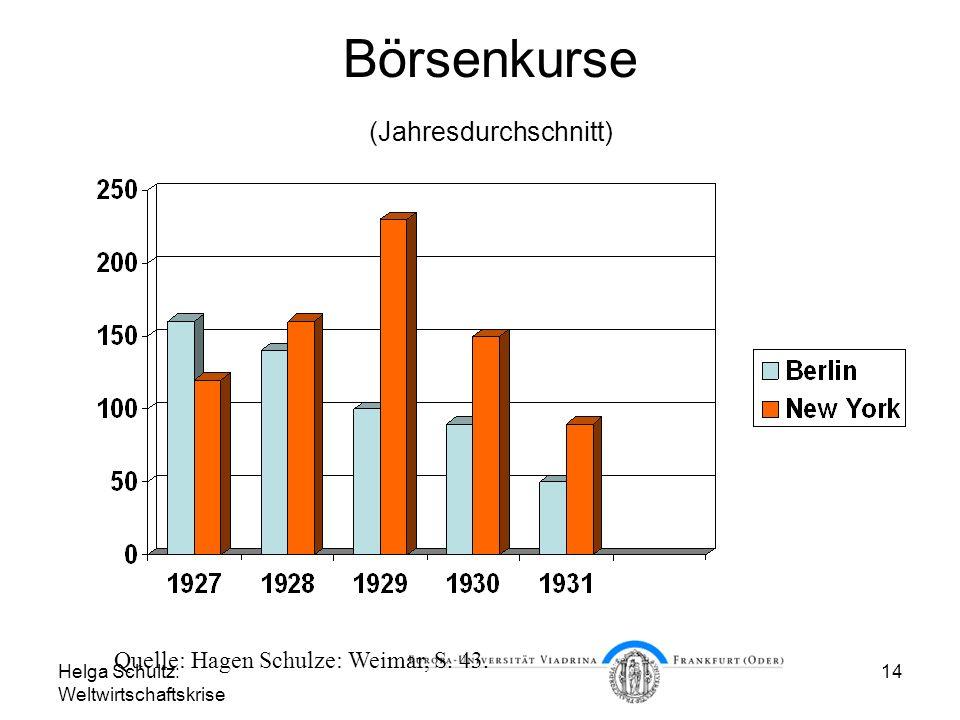 Helga Schultz: Weltwirtschaftskrise 14 Börsenkurse (Jahresdurchschnitt) Quelle: Hagen Schulze: Weimar, S. 43.
