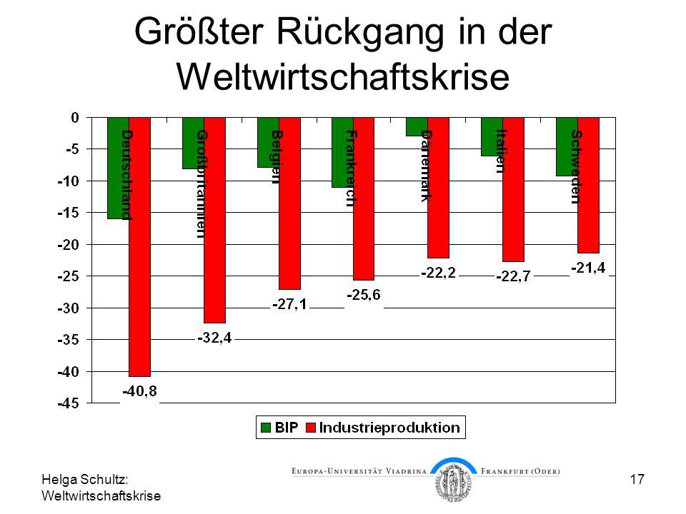 Helga Schultz: Weltwirtschaftskrise 17 Größter Rückgang in der Weltwirtschaftskrise