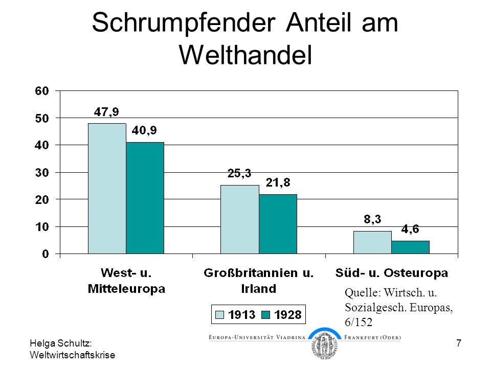 Helga Schultz: Weltwirtschaftskrise 7 Schrumpfender Anteil am Welthandel Quelle: Wirtsch. u. Sozialgesch. Europas, 6/152