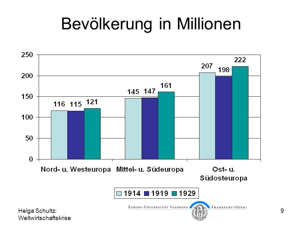 Helga Schultz: Weltwirtschaftskrise 9 Bevölkerung in Millionen