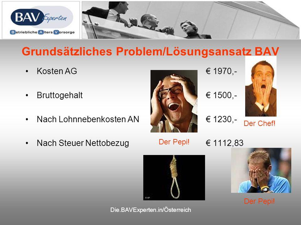 Die.BAVExperten.in/Österreich Grundsätzliches Problem/Lösungsansatz BAV Kosten AG 1970,- Bruttogehalt 1500,- Nach Lohnnebenkosten AN 1230,- Nach Steuer Nettobezug 1112,83 Der Pepi.