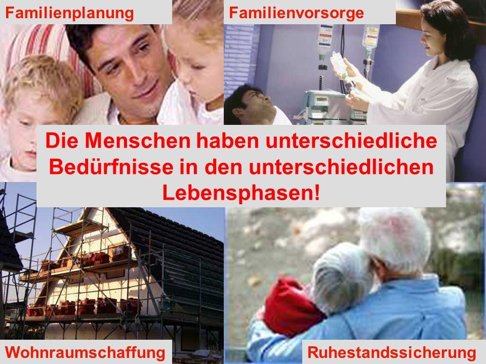 Die.BAVExperten.in/Österreich Die Menschen haben unterschiedliche Bedürfnisse in den unterschiedlichen Lebensphasen! FamilienplanungFamilienvorsorge W