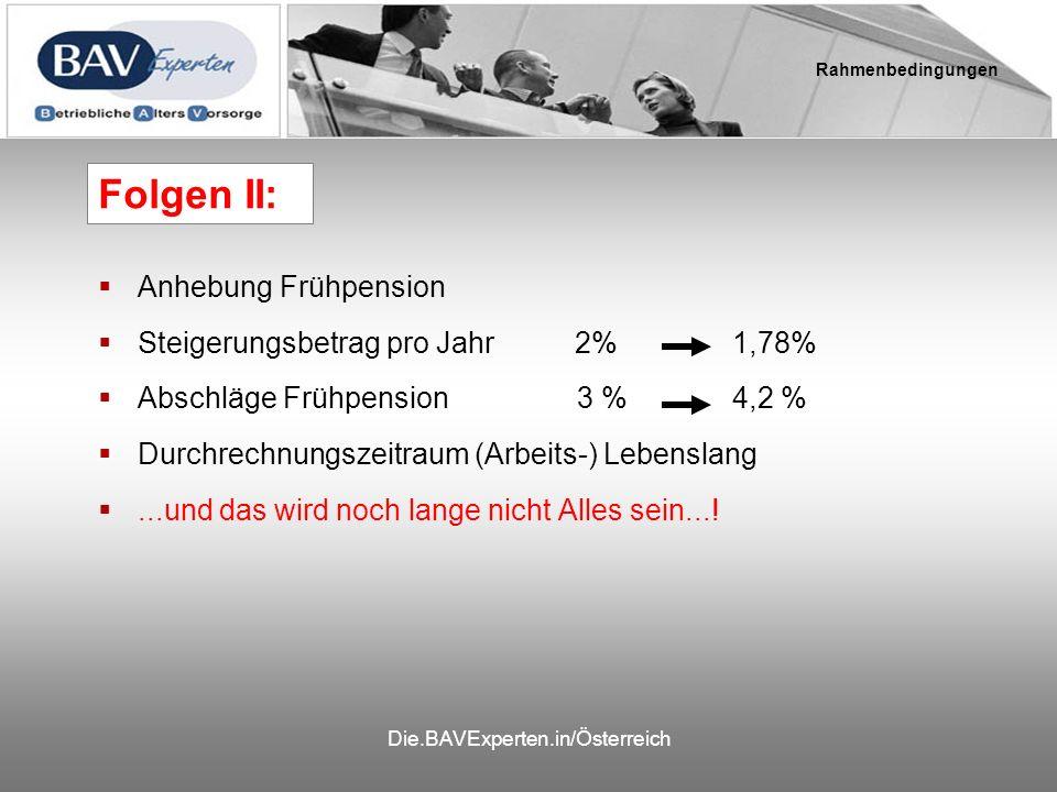 Die.BAVExperten.in/Österreich Anhebung Frühpension Steigerungsbetrag pro Jahr 2%1,78% Abschläge Frühpension 3 % 4,2 % Durchrechnungszeitraum (Arbeits-