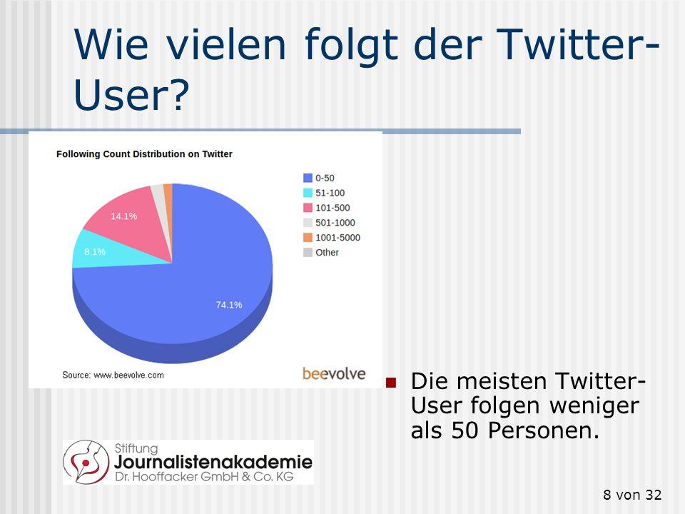 8 von 32 Wie vielen folgt der Twitter- User? Die meisten Twitter- User folgen weniger als 50 Personen.