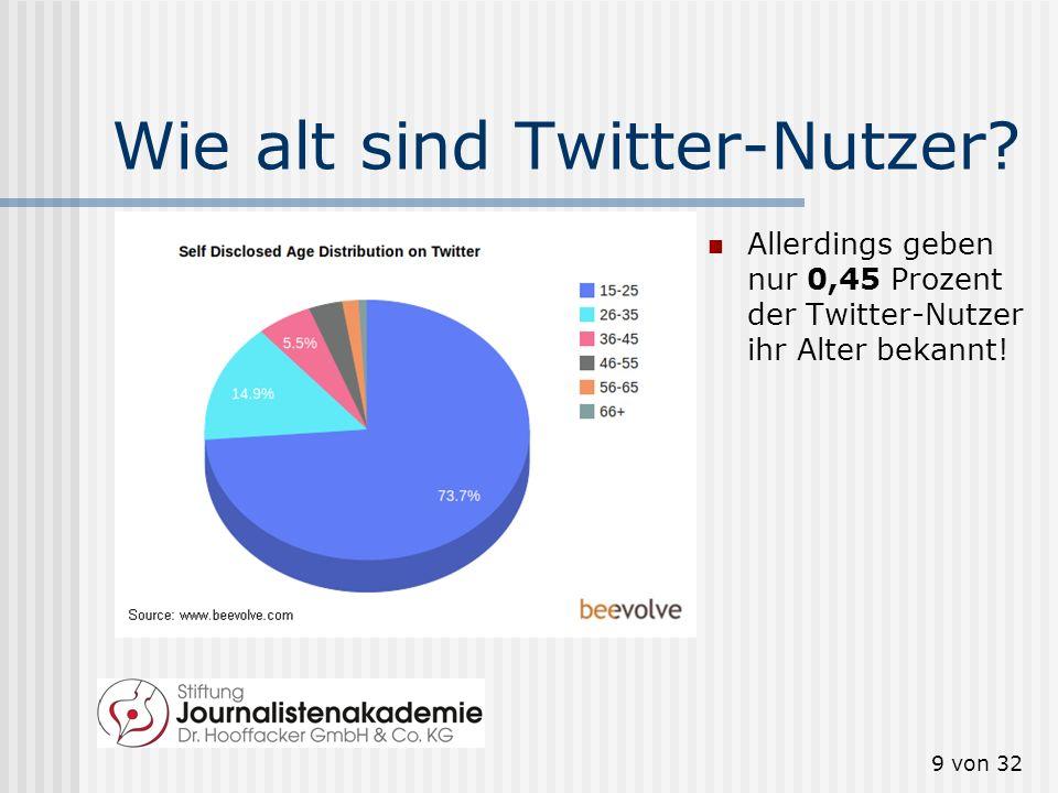 9 von 32 Wie alt sind Twitter-Nutzer? Allerdings geben nur 0,45 Prozent der Twitter-Nutzer ihr Alter bekannt!
