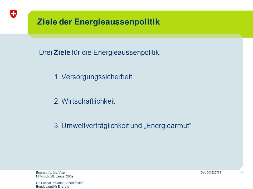 14 Doc 003823769 Energie-Apéro, Visp Mittwoch, 28. Januar 2009 Dr. Pascal Previdoli, Vizedirektor Bundesamt für Energie Ziele der Energieaussenpolitik