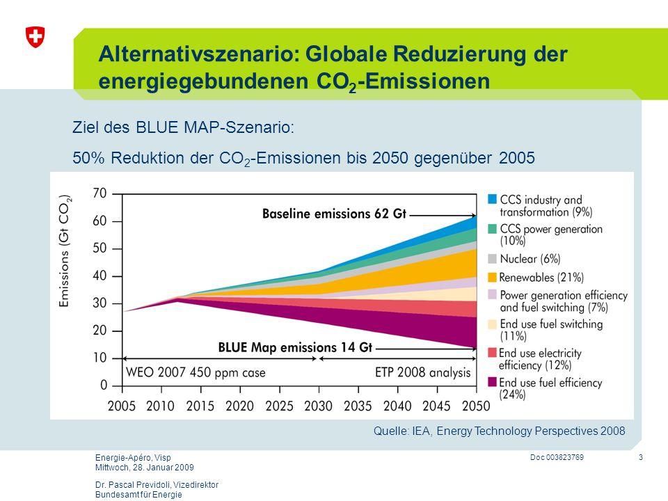 3 Doc 003823769 Energie-Apéro, Visp Mittwoch, 28. Januar 2009 Dr. Pascal Previdoli, Vizedirektor Bundesamt für Energie Alternativszenario: Globale Red