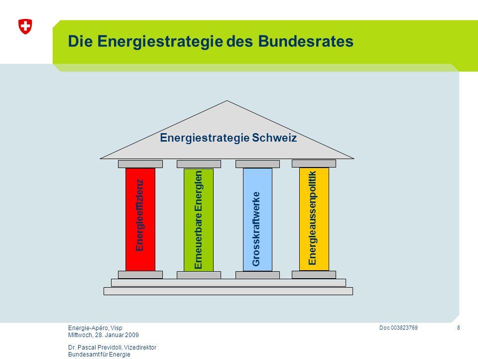 8 Doc 003823769 Energie-Apéro, Visp Mittwoch, 28. Januar 2009 Dr. Pascal Previdoli, Vizedirektor Bundesamt für Energie Die Energiestrategie des Bundes