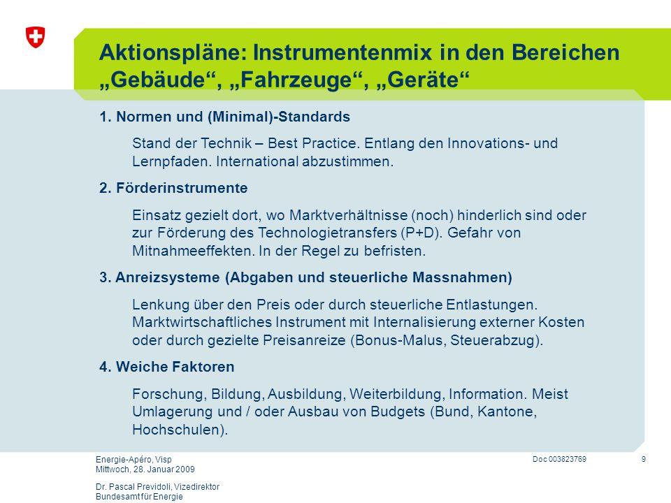9 Doc 003823769 Energie-Apéro, Visp Mittwoch, 28. Januar 2009 Dr. Pascal Previdoli, Vizedirektor Bundesamt für Energie Aktionspläne: Instrumentenmix i